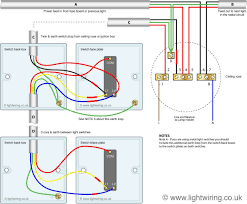 house wiring notes the wiring diagram house wiring diagram uk switches diagrams also electrical circuit house wiring