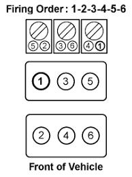 grand am v6 engine diagram modern design of wiring diagram • solved firing order for spark plugs 1999 pontiac grand am fixya rh fixya com 2000 grand am engine diagram 94 grand am engine diagram