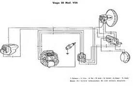how do you a wiring diagram images vespa wiring diagrams how omg