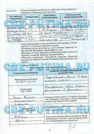 ГДЗ от Путина рабочая тетрадь по географии класс Баринова Суслов