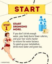 Image result for SPEED UP YOUR METABOLISM