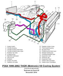radio wiring harness diagram for l322 wiring library Land Rover Wiring Diagrams at Range Rover P38 Trailer Wiring Diagram