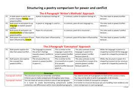 poetry essay structure co poetry essay structure