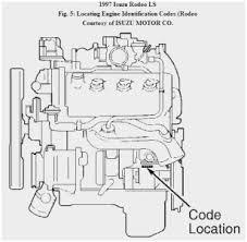 2001 chevy s10 engine diagram fabulous chevy cobalt 2 2l engine 2001 chevy s10 engine diagram great chevy 1996 s10 2 2l engine diagram car repair manuals