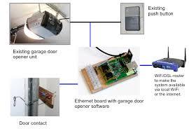 open garage door with iphoneSmartphone WiFi Garage Door Opener  Hacked Gadgets  DIY Tech Blog