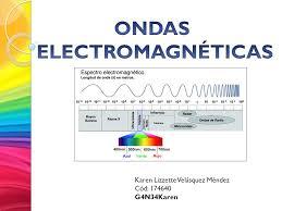 Resultado de imagen de Ondas electromagnéticas