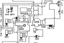 cadillac wiring diagram image about wiring 72 volkswagen wiring harness additionally 1995 toyota camry wiring diagram additionally escalade oxygen sensor location also