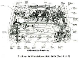 likewise 1996 ford econoline fuse box diagram besides 1999 ford 2002 ford e150 fuse box diagram likewise ford fuse box diagram besides