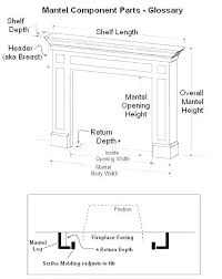 Fireplace mantel plans Woodworking Plans Decoration How To Build Fireplace Mantels Mantel Plans Your Own Mobilerevolutioninfo Decoration Fireplace Mantel Plans Drawings Jam Build Surround