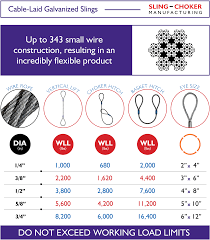 Sling Choker Mfg Cable Laid Wire Rope Slings