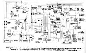 wiring diagram daihatsu charade g10 wiring diagram mega daihatsu wiring diagrams data wiring diagram daihatsu wiring diagrams wiring diagram for you daihatsu charade g100