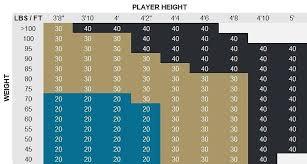 Hockey Stick Flex Chart Having Trouble Deciding What Flex Hockey Stick Your Child
