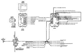 2003 chevy astro fuse diagram radio best secret wiring diagram • 95 astro wiring diagrams wiring diagram 2003 chevy astro van problems 2003 chevy astro van problems