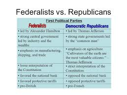 The Federalists Vs The Republicans Chart Unit 5 A New Country Lesson 25 John Adams Presidency