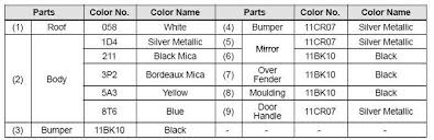 Toyota Trim Code Chart Touch Up Paint For Silver Trim Pieces Toyota Fj Cruiser Forum