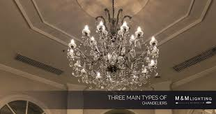 Types of home lighting Bulb Chandeliers Are Great Interior Lighting Option If Youre Looking To Add Sense Of Elegance To Room They Look Good Just About Anywhere Over Your Mm Lighting Interior Lights In Houston Three Main Types Of Chandeliers