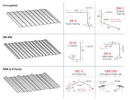 metal roofing profiles and accessories