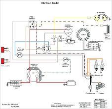cub cadet ltx 1040 hamham cub cadet ltx 1040 cub cadet wiring diagram for cub cadet info wiring diagram wiring diagram