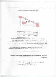 importance written essay job application