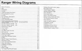 ford ranger wiring diagram ford image wiring diagram wiring diagram 2000 ford ranger the wiring diagram on ford ranger wiring diagram