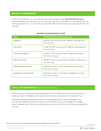It Works Diamond It Works Independent Distributor Compensation Plan Body