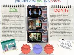 ocn job course ac 3 1 evaluate different ways of presenting a positive image