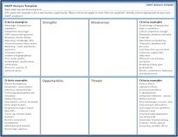 Blank Swot Analysis Template Doc Chart Skincense Co