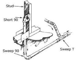 central vacuum installation help typical under floor installation