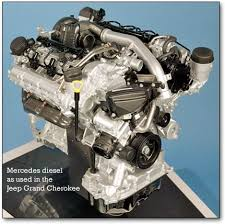 2005 2007 jeep grand cherokee suv details and buyer guide grand cherokee engines