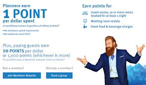 Wyndham Points Chart Wyndham Rewards Loyalty Program Details Information 2019