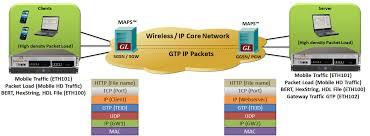 High Volume Mobile Data Traffic Generation Over Lte Umts
