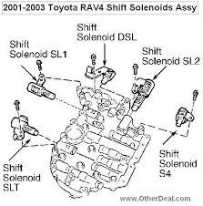 toyota solenoid diagram toyota database wiring diagram images chevrolet monte carlo 5 0 1987 3 toyota solenoid diagram