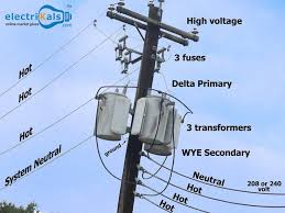 658 best electrikals com images on pinterest html, india and photos Power Line Transformer Diagram delta primary and 4 wire wye secondary electrikals onlineshopping power transformer single line diagram