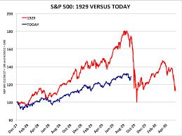Stock Market Charts And Graphs Free Photo Stock Market Graph Analysis Monitor