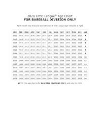 Select Baseball Age Chart Santa Clara Westside Little League News