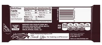 hershey dark chocolate bar nutrition facts. Unique Bar Sugar Milk And The Rise Of Mass Chocolate Consumption  Class And Hershey Dark Bar Nutrition Facts S