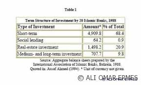 islamic finance economics ali omar ermes islamic banking an analytical essay