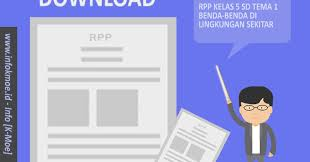 Download rpp bahasa jawa k13 kelas 5 sd/mi tahun 2020/2021 gratis! Rpp Kelas 5 Sd Tema 1 5 K13 Revisi 2017 Info K Moe