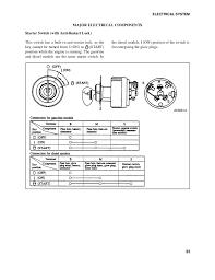 caterpillar cat dp40 forklift lift trucks service repair manual sn 3c starter switch