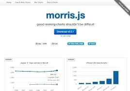 Vue Morris Vue Js Projects