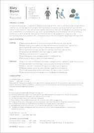 Lpn Sample Resume Custom Sample Resume For Lpn Llun