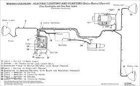 super m wiring harness wiring diagram article review farmall super a wiring harness wiring diagram expertsuper m wiring diagram wiring diagram mega farmall super