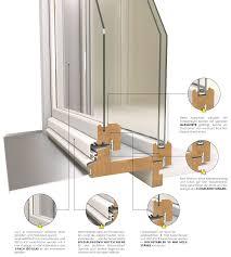 Kastenfenster Window Bona Alt Wiener Fenster Fenster Ludwig