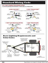 7 blade trailer plug wiring diagram wiring diagram Rv Trailer Wiring Diagram 7 Way 7 blade trailer wiring printable diagrams rv trailer wiring diagram 7 way