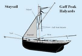 sail switch wiring diagram sail get free image about wiring Sail Switch Wiring Diagram diagram briggs and stratton on pto clutch wiring diagram get free sail switch wiring diagram