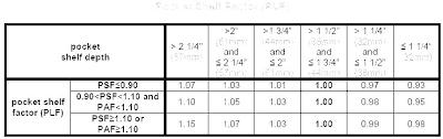 Table Measurements Chart Hstcam Info