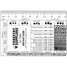 Inverted Gear Size Chart Grain Size Chart With Gravel