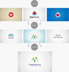 Logo Design Vancouver Maple Spring Logo Design Process Logo Design In