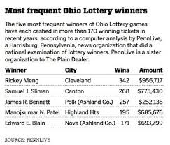Ohio Lottery Payout Chart Ohio Lotterys Frequent Winners Grab Top Prizes Amid