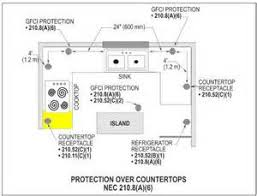 similiar nec tank grounding keywords nec kitchen wiring diagram nec get image about wiring diagram